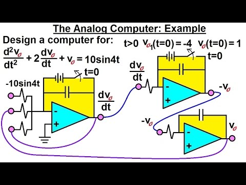 Electrical Engineering: Ch 6: Capacitors (26 of 26) The Analog Computer: Example - YouTube