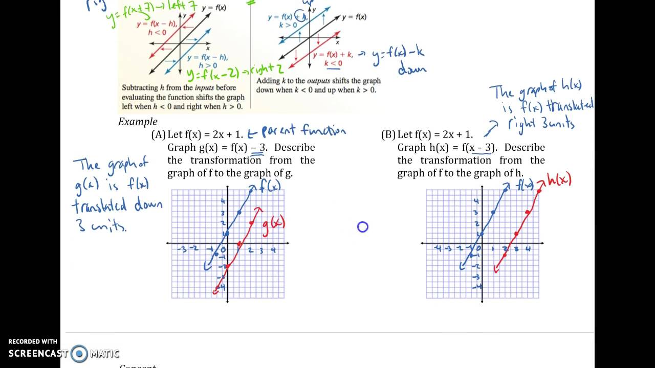 3 6 Transformations Of Graphs Of Linear Functions Youtube