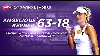 2016 WTA Wins Leaders