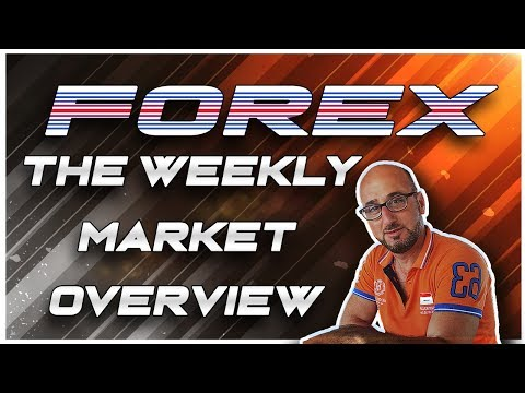 forex-|-weekly-trade-ideas-(top-down-analysis)