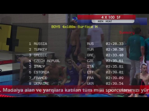 Türkiye Sualtı Sporları Federasyonu | Turkish Under Water Sports Federation Live