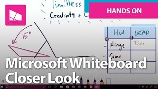 Closer Look at Microsoft's upcoming Whiteboard app