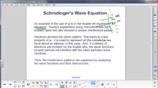Schrodinger Wave Direct Instruction