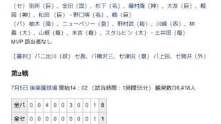 「1952年のオールスターゲーム (日本プロ野球)」とは ウィキ動画