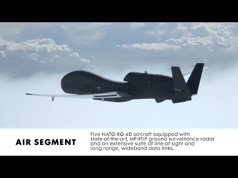 NATO Alliance Ground Surveillance (AGS)  RQ-4D Phoenix