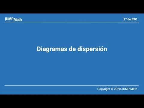 2. Unidad 6. Diagramas de dispersión