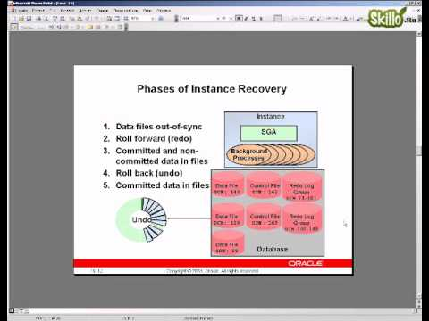 40 Oracle 10g Backup and Recovery Concepts