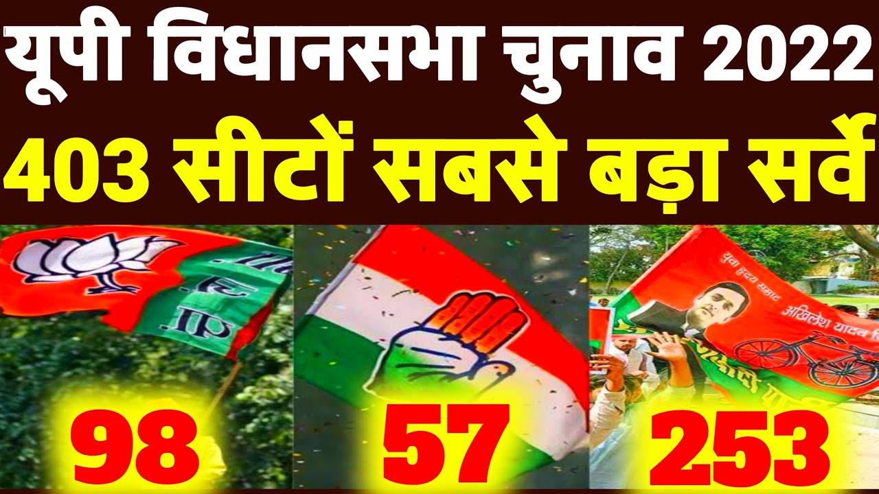 यूपी विधानसभा चुनाव 403 सीट ओपीनियन पोल   BJP इंटरनल सर्वे   बड़ा उलटफेर   UP Election Opinion Poll