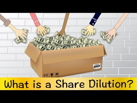 What is a Share Dilution?