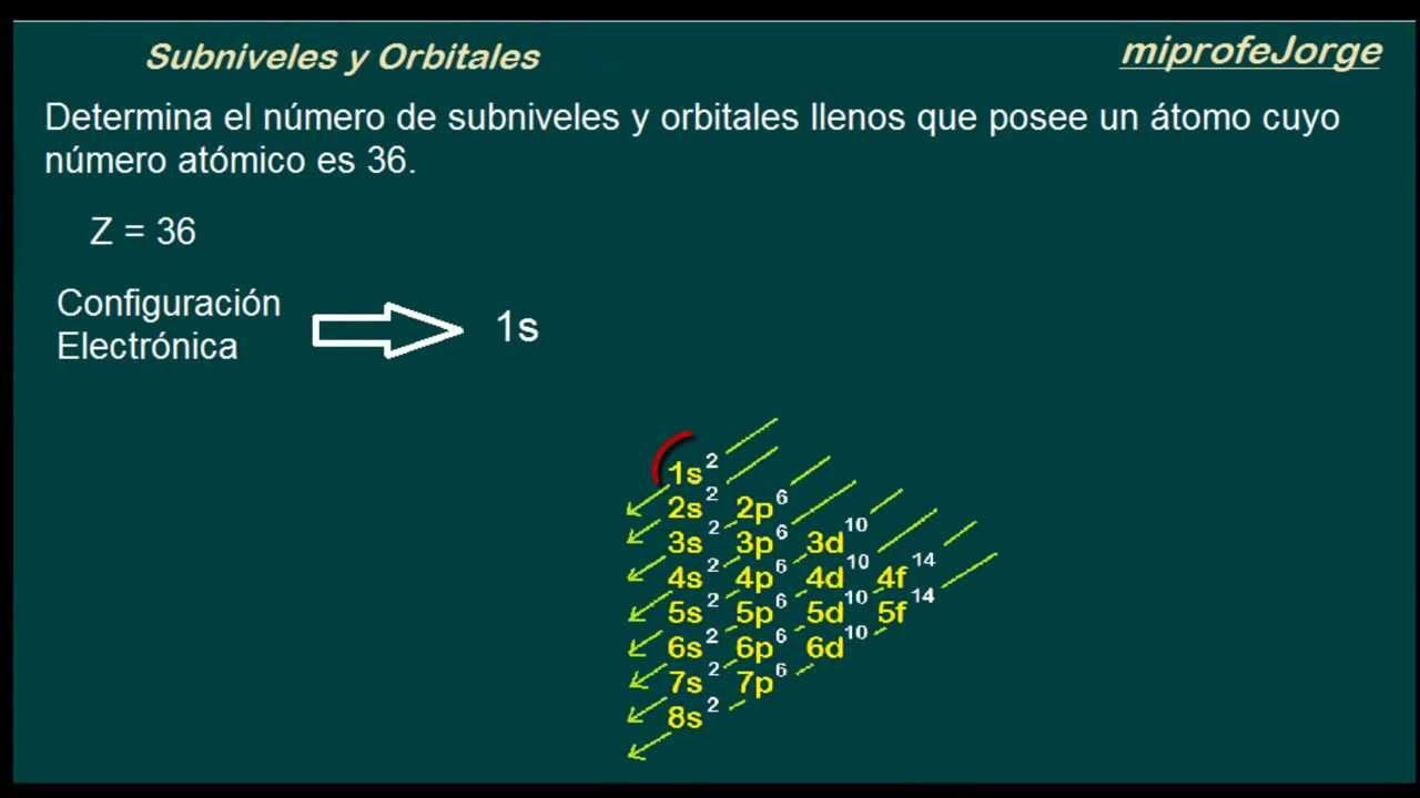 configuracin electrnica subniveles y orbitales youtube
