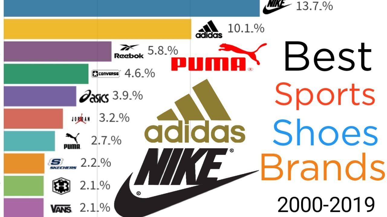top 10 shoe brands 2019