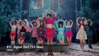 20 MV của các GIRLGROUP KPOP có lượt like nhiều nhất