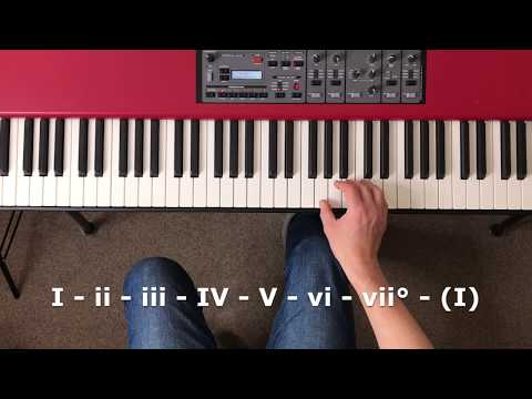 How To Find The Chords Of A Key – Essential Music Theory || Piano Questions Answers
