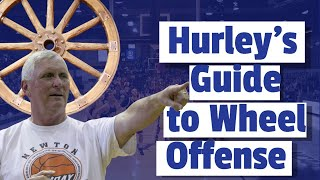 Bob Hurley's Complete Guide to the Wheel Offense for Basketball