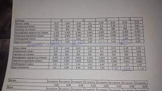Регулировка клапанов и замена МСК Duratec HE 2.0