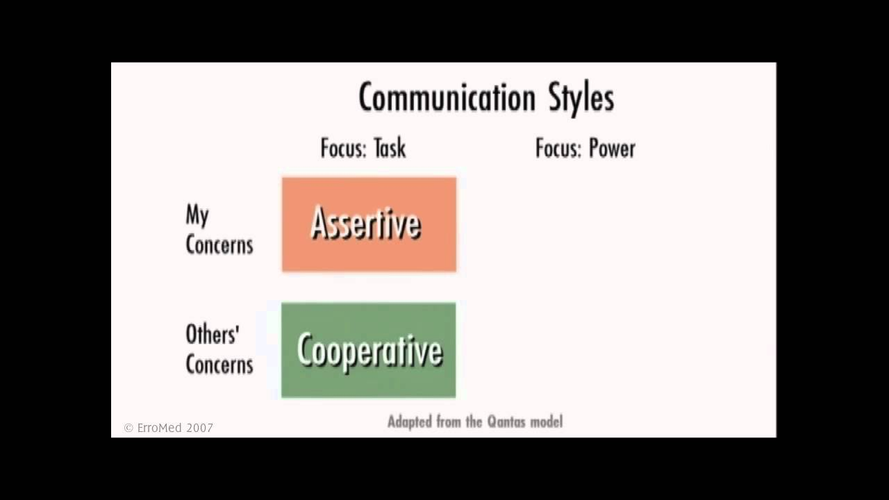 What are the styles of communication? 9
