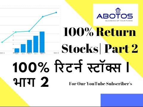 100% Returns Stocks TOP 10 India| Part 2 (Hindi) By ABOTOS Finance