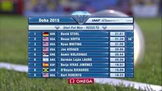Doha 2015: Men