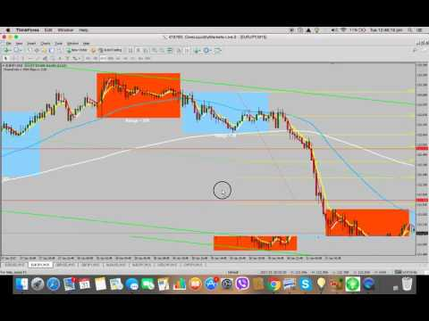Trading Off Consolidation Zones