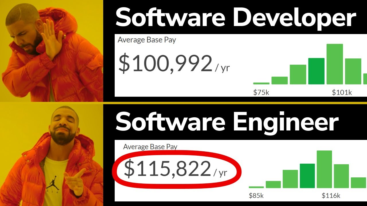 Software Developer vs Software Engineer - The Difference