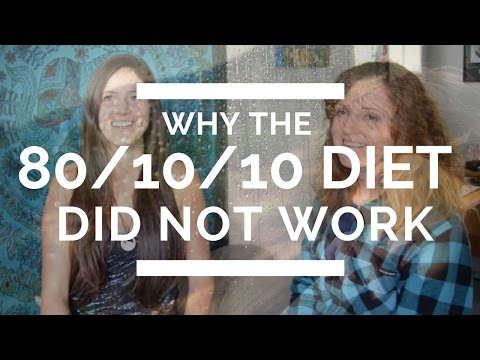 Is The 80/10/10 Diet An Eating Disorder? | My Experience