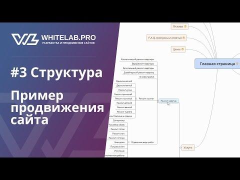 Как сделать структуру сайта