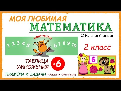 А klass 2 класс Математика Таблица умножения Тренажёр
