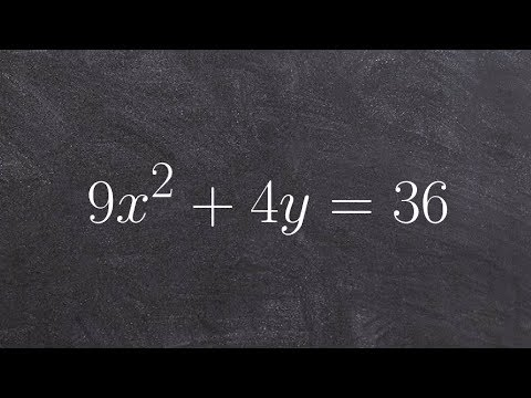Learn how to graph the equation of an ellipse when the center is at the origin
