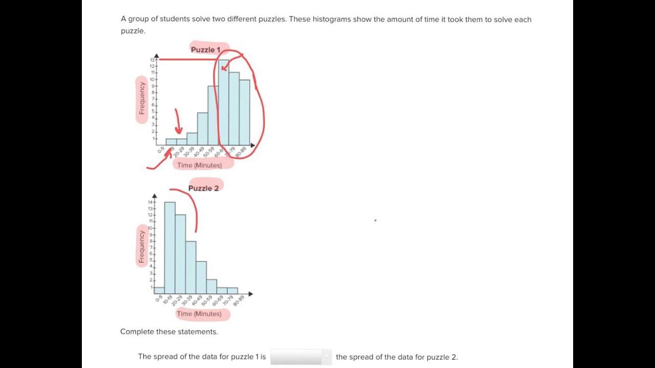 Data Distribution (solutions [ 720 x 1280 Pixel ]