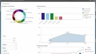 Создание аналитических приложений Qlik Sense первый урок, особенности, создание презентаций