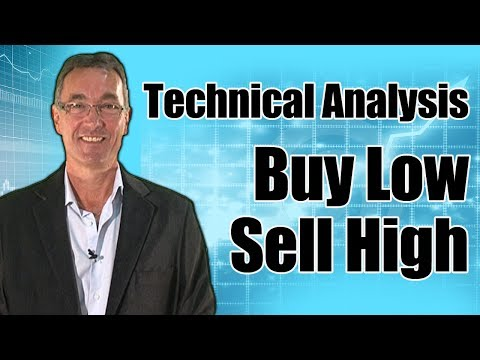 Technical Analysis of Stock Trends ...Timing the market