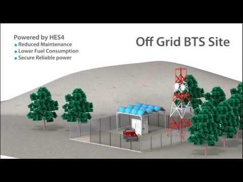Hybrid Energy Solutions