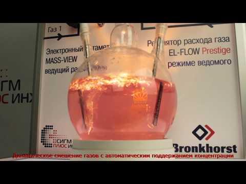 Расходомеры EL-FLOW Prestige: динамическое смешение газов с автоматическим поддержанием концентрации
