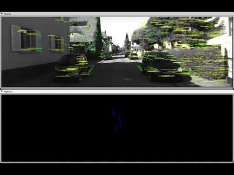 Ultra fast and light visual tracking on KITTI dataset - high speed data input