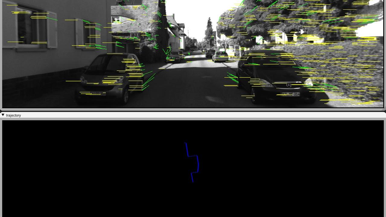 KudanSLAM: Ultra fast and light visual tracking on KITTI dataset - high  speed data input