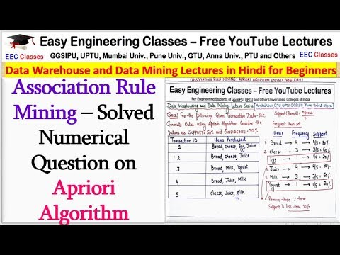Association Rule Mining – Solved Numerical Question On Apriori Algorithm(Hindi)