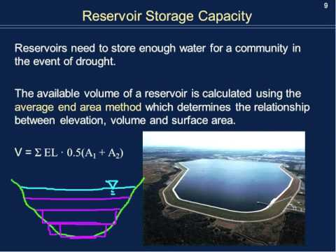 LECTURE 4   WATER USAGE AND CONSERVATION