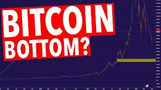 BITCOIN CHART PATTERN SHOWS BOTTOM?