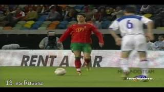 Cristiano Ronaldo TOP 20 Long Shot Goals Ever HD