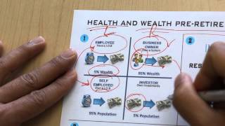 Health and Wealth PreRetirement Group Presentation