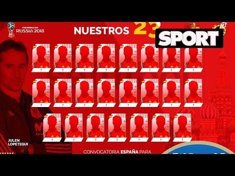La lista de España para el Mundial