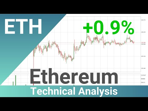 Daily Update Ethereum | How To Read/Understand Technical Trend Analysis? | FAST&CLEAR | 27.Mar.2020