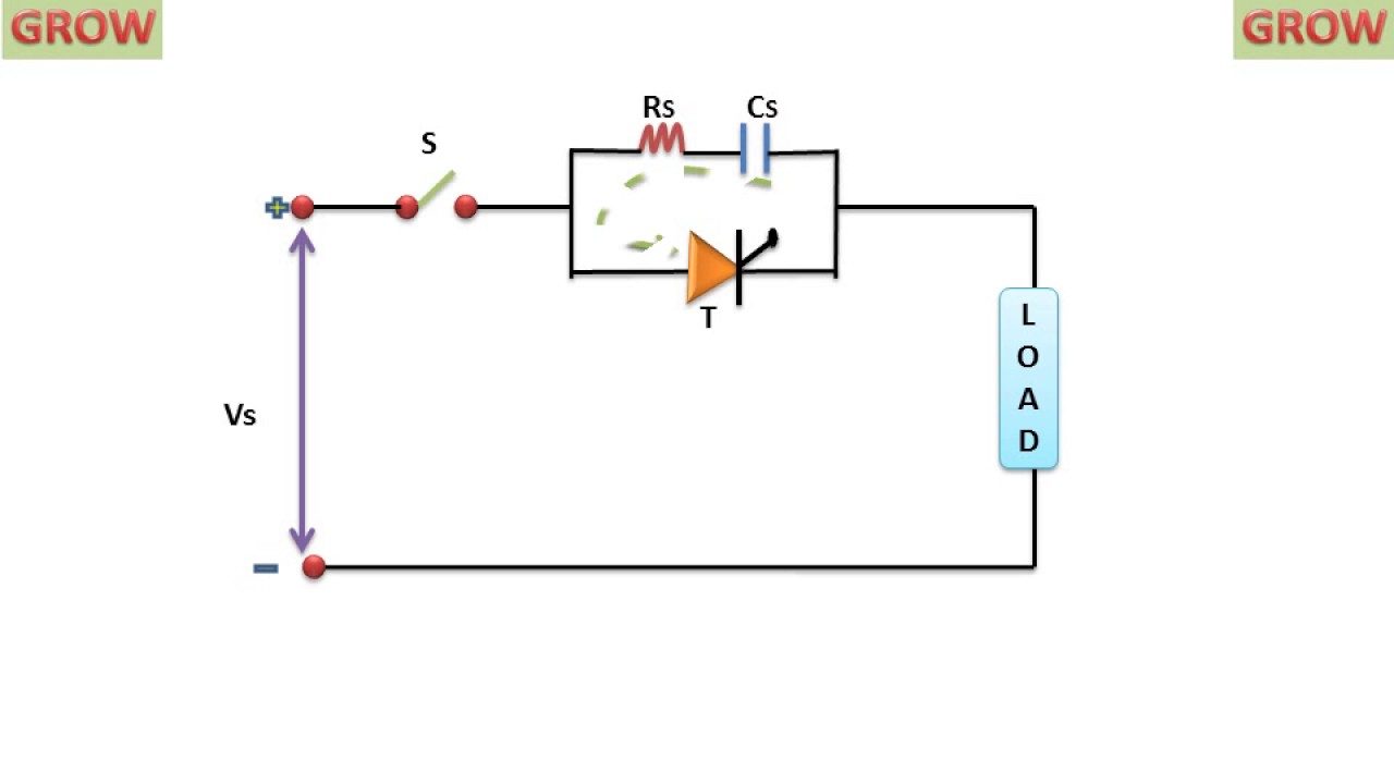 Snubber Circuit Design Thyristor Protection Learn And Grow Mosfet