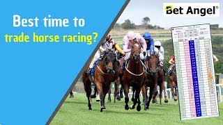 Betfair trading - When is the best time to trade on Horse Racing?