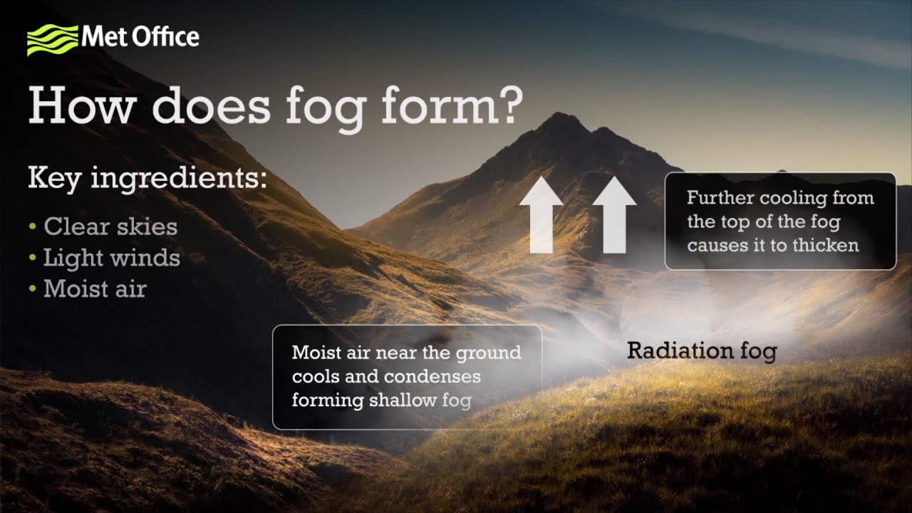What's Causing the Fog in the UK? - YouTube