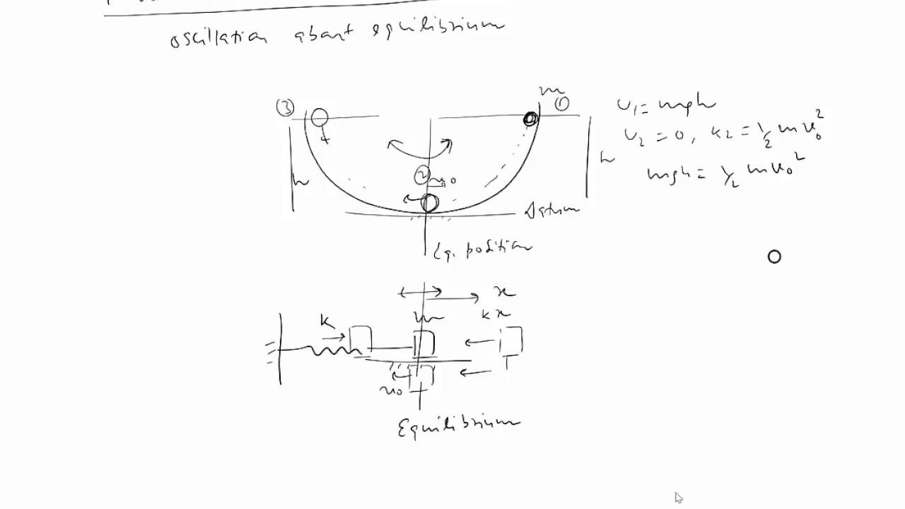 10.1 Introduction to Mechanical Vibration