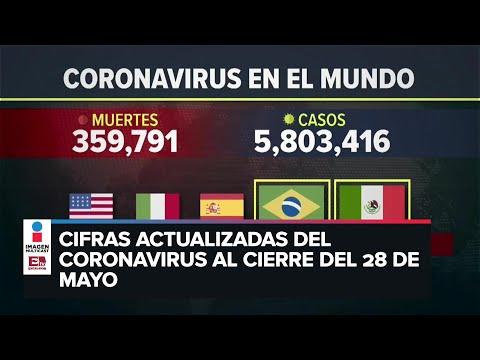 Estadísticas de coronavirus en el mundo (28 de mayo)