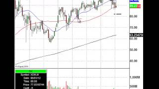 Institutional Money Will Buy Exxon Mobil Right Here (NYSE:XOM)
