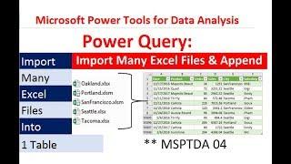 MSPTDA 04: Kraft-Abfrage: Import Mehrerer Excel-Dateien & Kombinieren (Anhängen) in die Daten richtig Eingestellt
