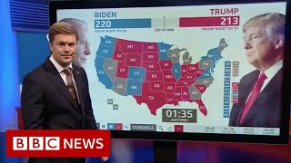 Election results: Tight battle in key states  - BBC News